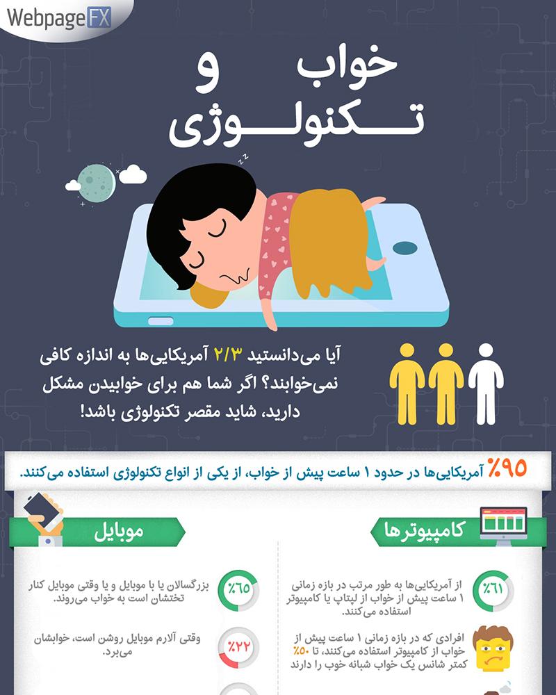 تأثیر تکنولوژی روی خواب
