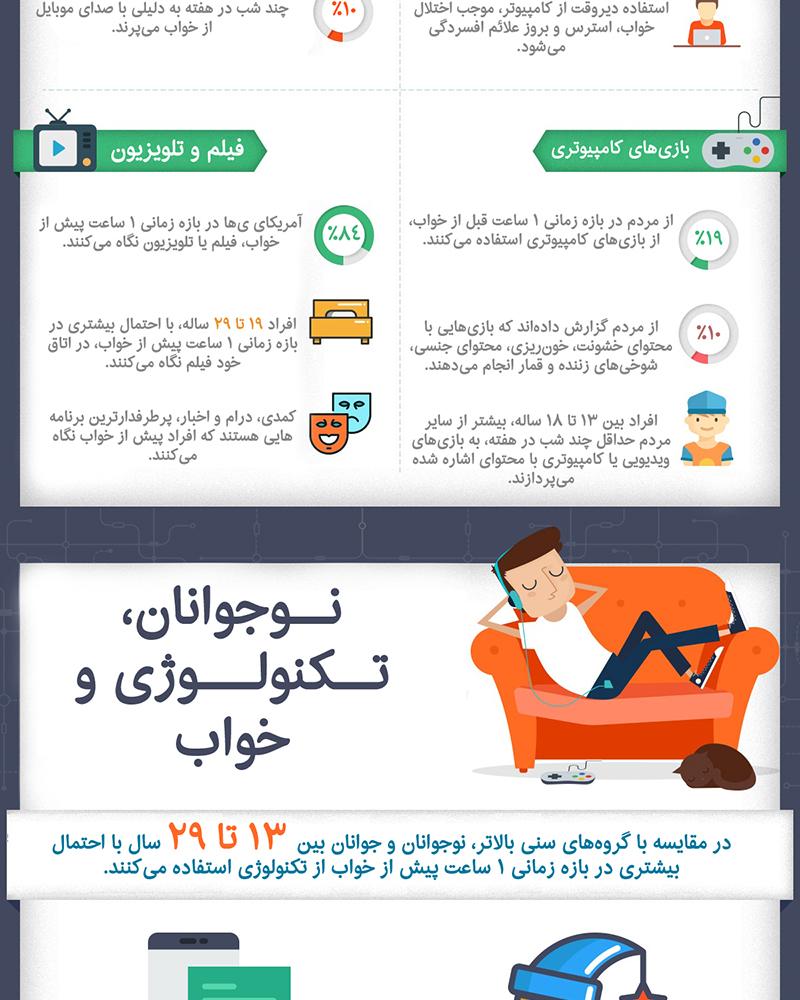 تکنولوژی-و-خواب۳_۰۲
