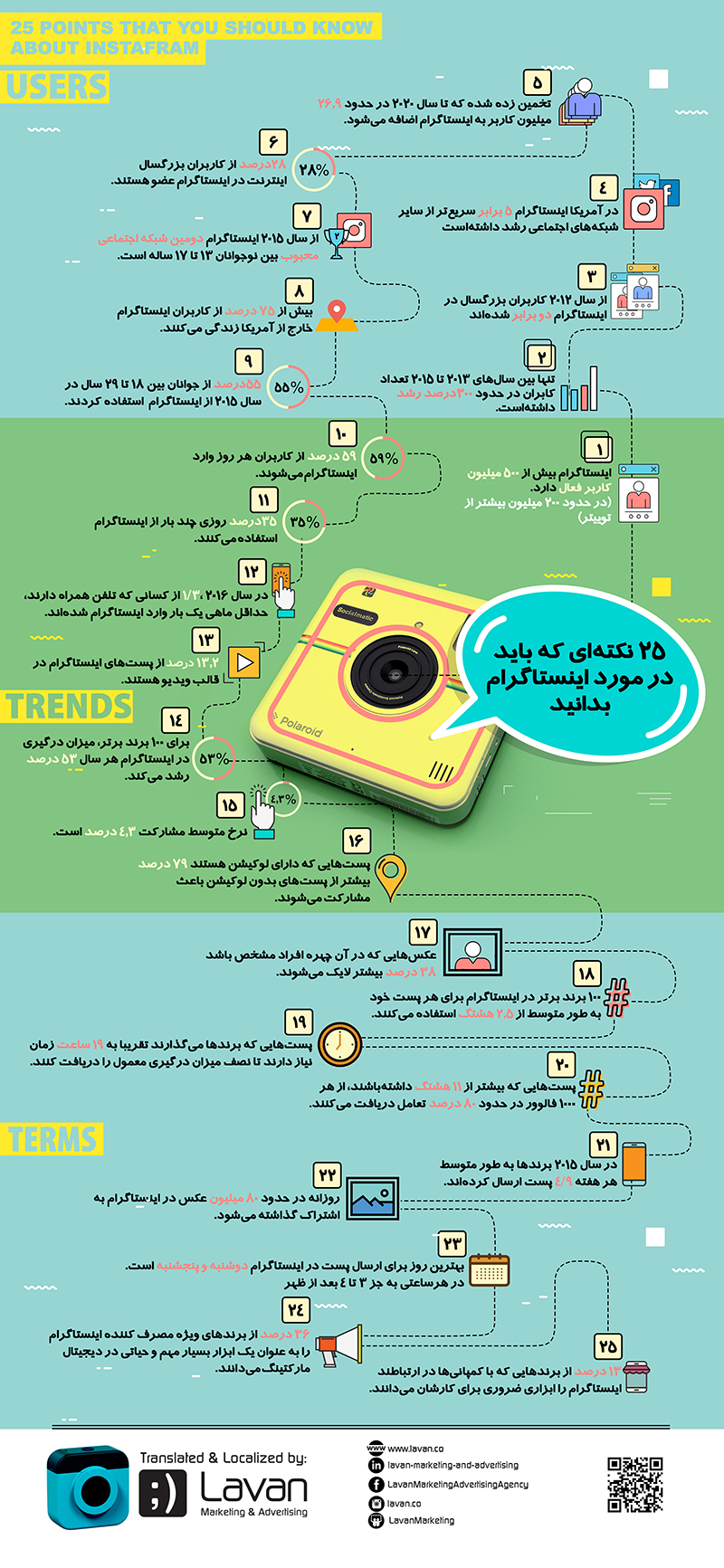 ۲۵ points about instagram